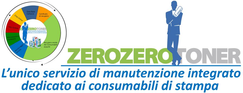 MPS Monitor annuncia la Partnership con ZEROZEROTONER