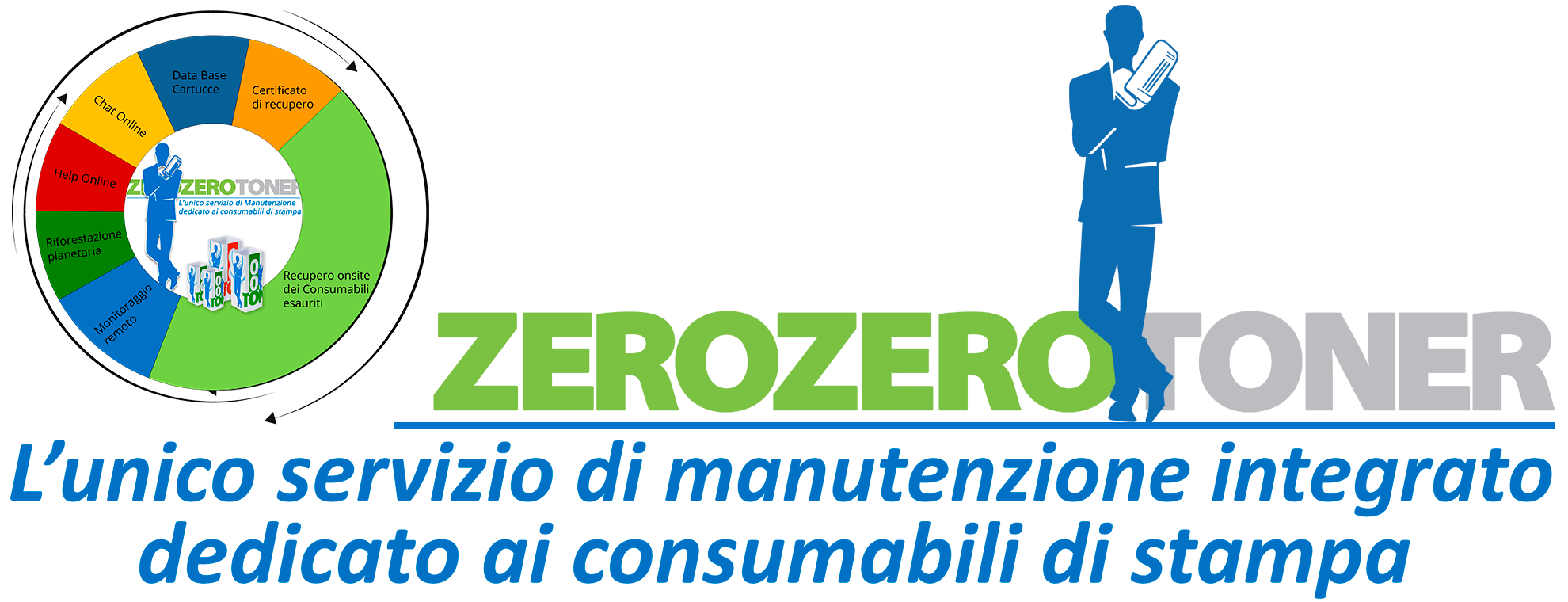 Logo ZeroZeroToner